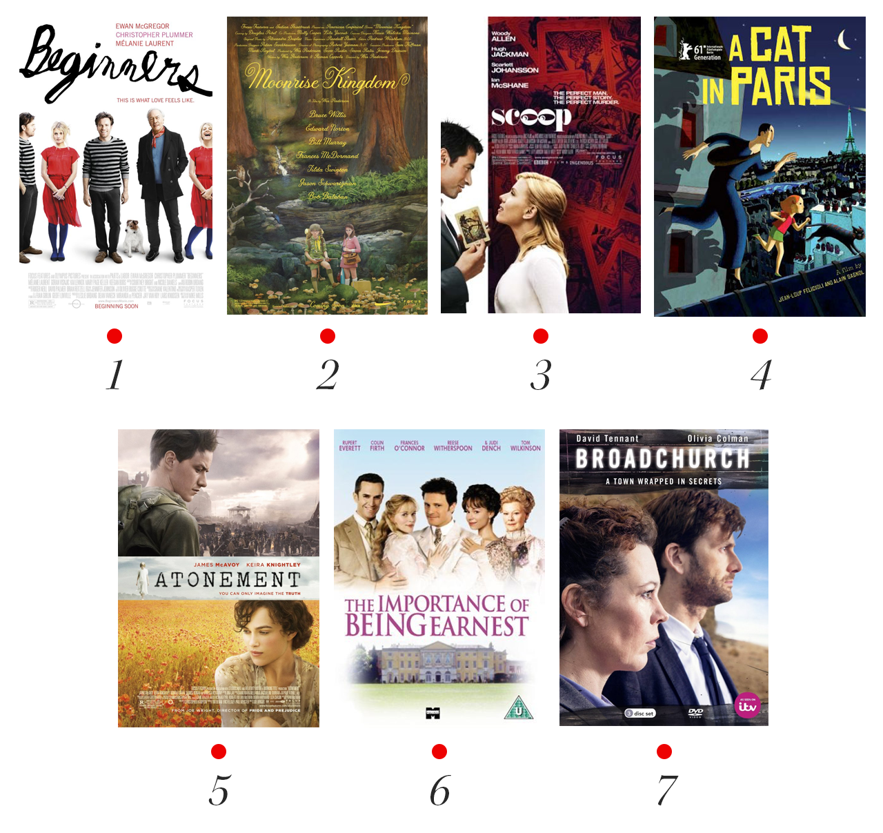 netflix watch list